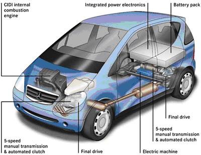 hybrid car1