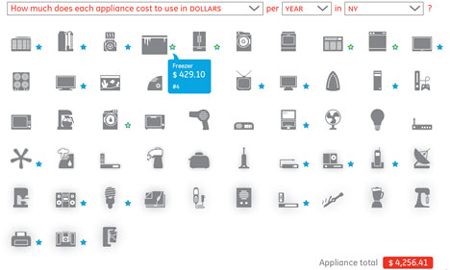 GE_Home_Appliance_Calculator