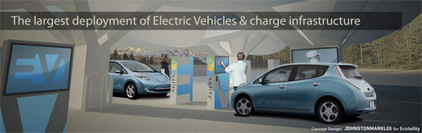The EV Project