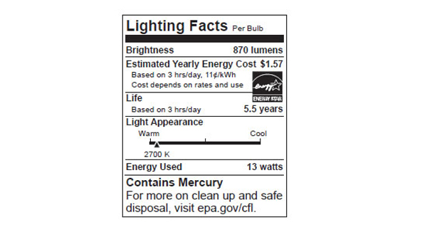 FTC Light Labels