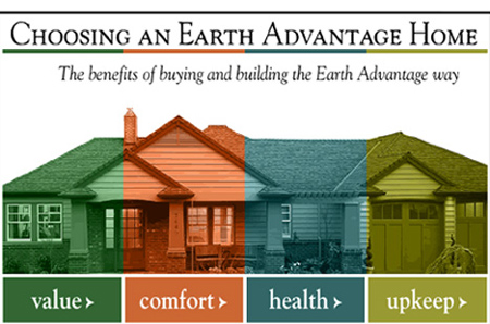 Earth-Advantage-Institute