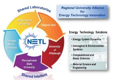 image via University of Pittsburgh