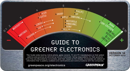 Greenpeace Guide Oct 10