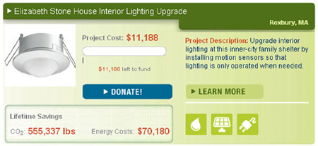 Green Energy Microfunding Project