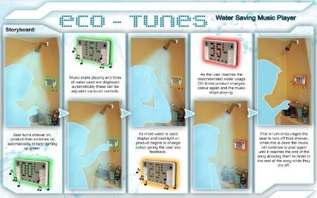 Eco-Tunes Water Saving Music Player, Dan Kidwell