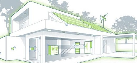 GE home energy management, Nucleus