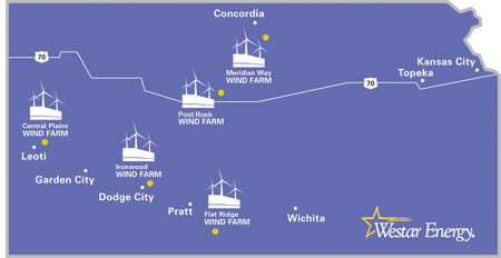 Westar Wind Farms