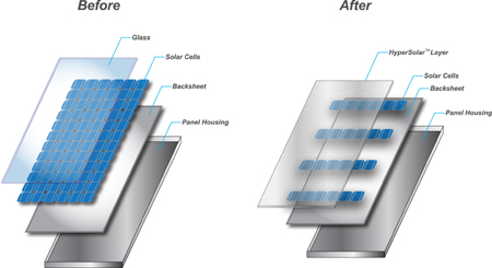 illustration_before_and_after - HyperSolar