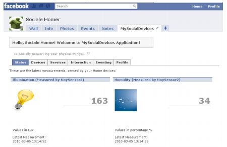 Smart home on Facebook, University of Cyprus