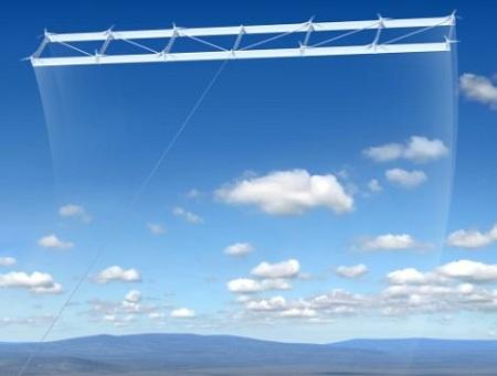 Airborne wind power, high-altitude wind power, Joby Energy