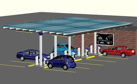 smart solar electric vehicle charging station, TVA
