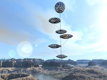 SunHopes