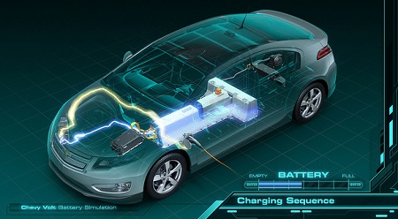 2011 Chevrolet Volt Battery Animation