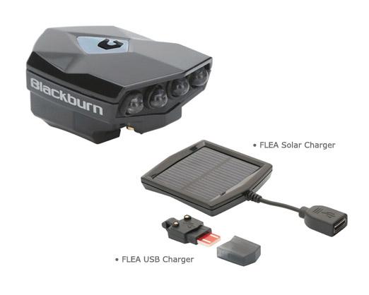 Flea USB 2.0