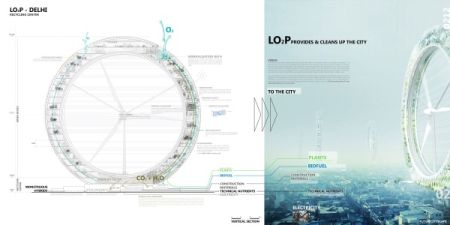 LO2P Recycling Skyscraper
