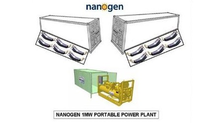 portable concentrating solar power system, Nanogen