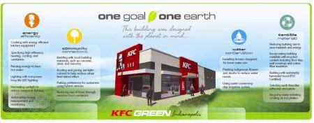 KFC LEED