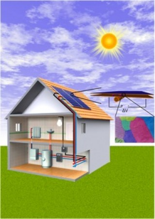 Solar Thermal Animation