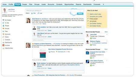 image via Salesforce.com