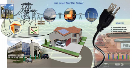 image via DOE Office of Electricity Delivery and Energy Reliability