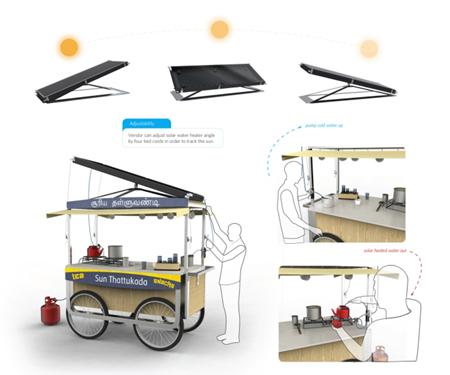 Solar Thattugada solar cart concept