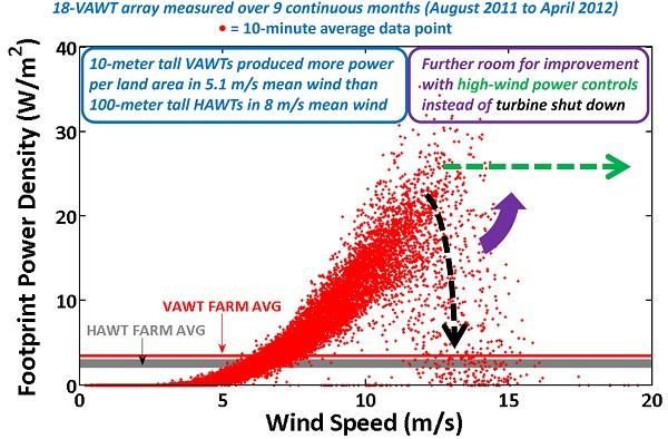 image via Caltech