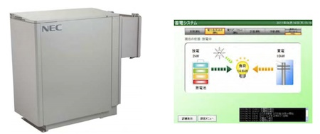 Lithium-Ion Batteries, Japan, Home Energy Management