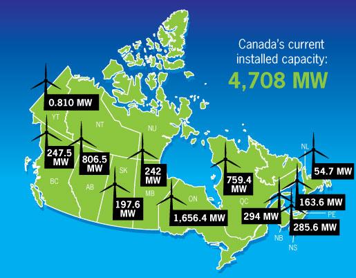 installed_capacity_canada