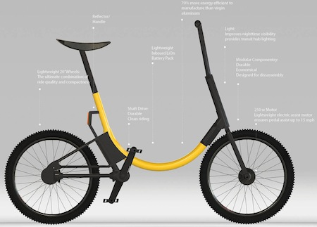 Electric Bicycles, Conscious Commuter, E-Bike, Kickstarter, Portland, Los Angeles