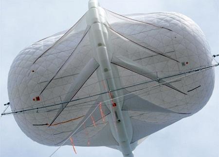 inflatable wind turbine