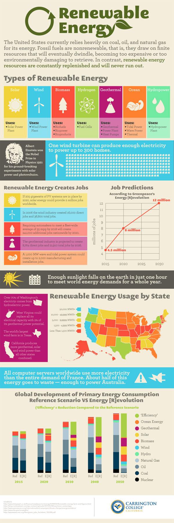 renewable-energy-thumb