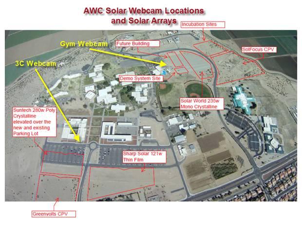 AWC_solar_map