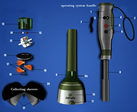Ash Poopie, Dogs, Waste