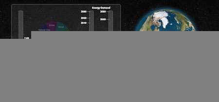 Lawrence Livermore National Laboratory, Carbon Pollution, Simulation, Game, Renewable Energy