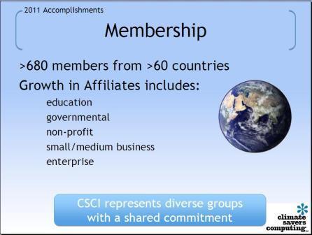 CSCI Members