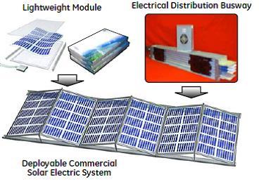 GE-foldable-solar