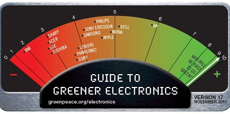 Guide to Green Electronics, Greenpeace