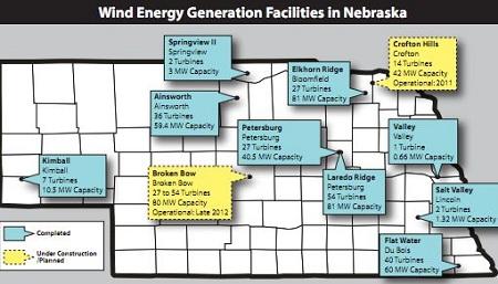 nebraska wind farms