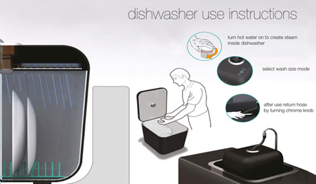 SOAK Dishwasher
