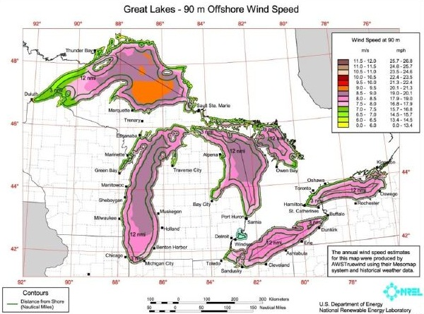 great lakes offshore wind