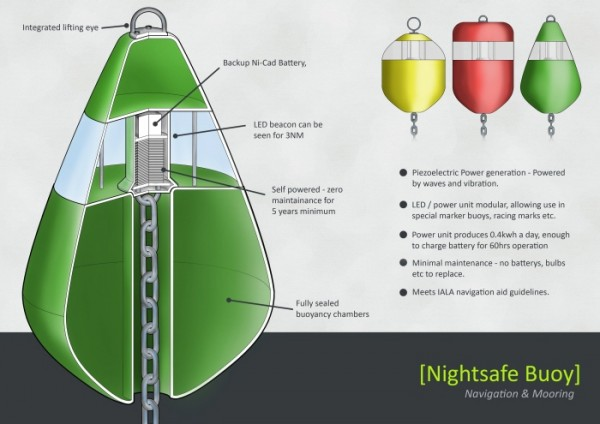 Nightsafe Buoy