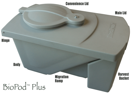 BioPod Plus