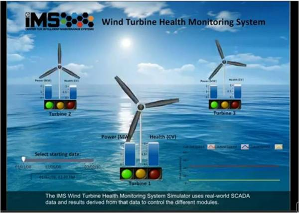 Wind Turbine Monitoring Software