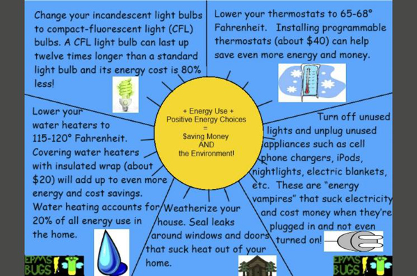 Home Energy Education Challenge Poster