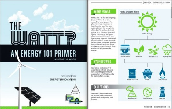 The Watt Energy Primer