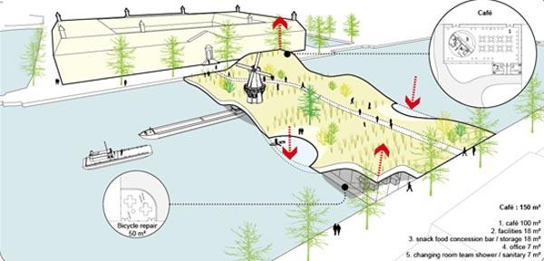 Amstel River Yard