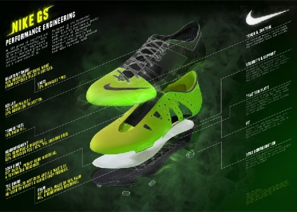 Nike Upcycles Beans Amp Bottles Into Sleek Soccer Cleat