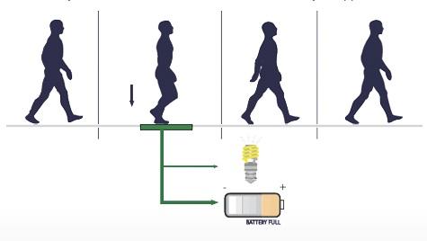 Kinetic Sidewalk An Enlightening Feat At Olympics