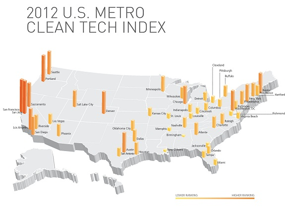 Clean Edge Metro Index