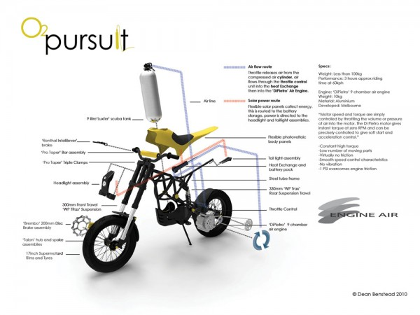 O2 Air Powered Motorcycle Exploded view